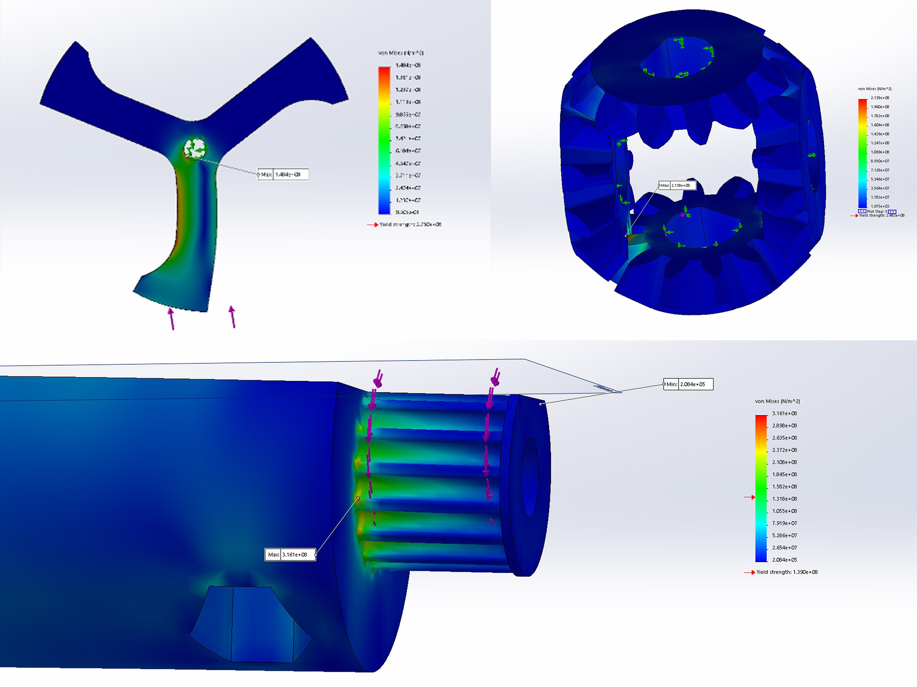 FEA assessments of component durability
