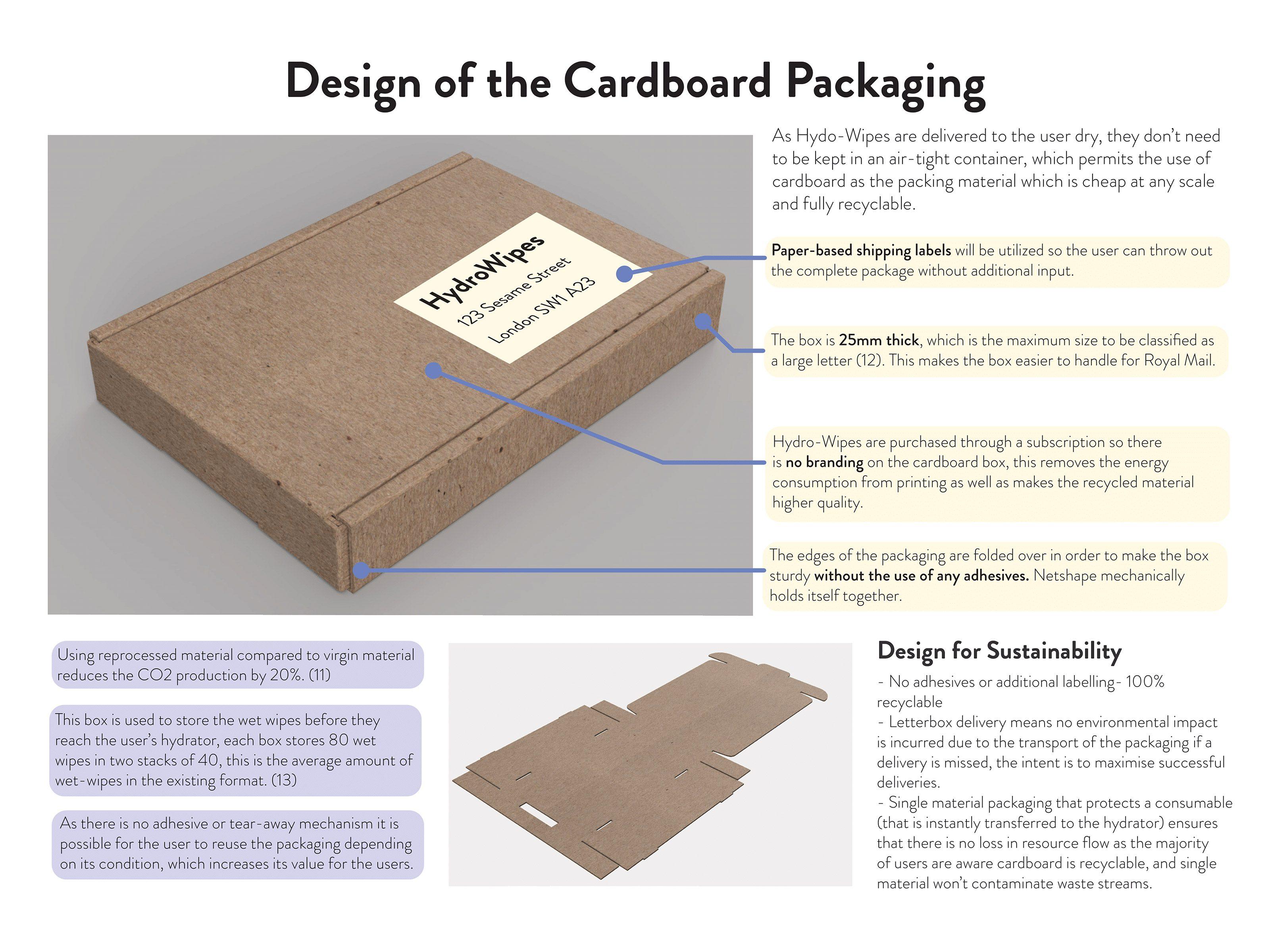 Design of Cardboard Packaging